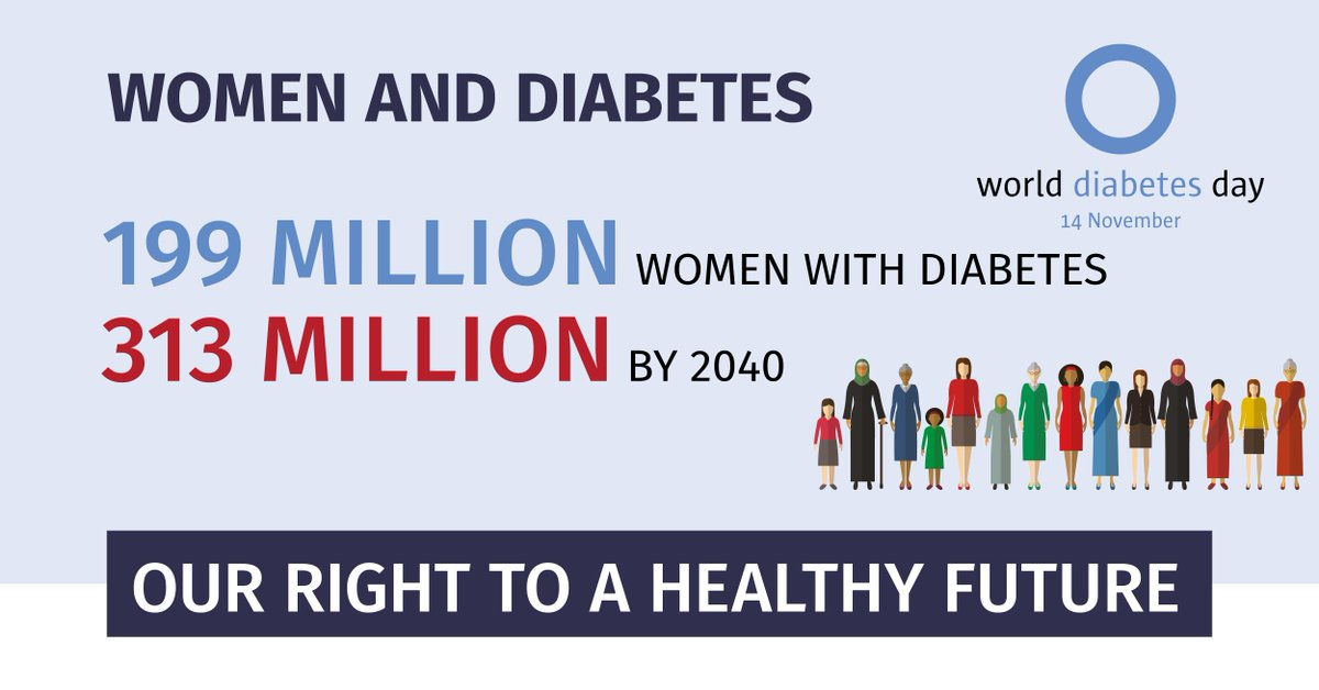 World Diabetes Day on Twitter: