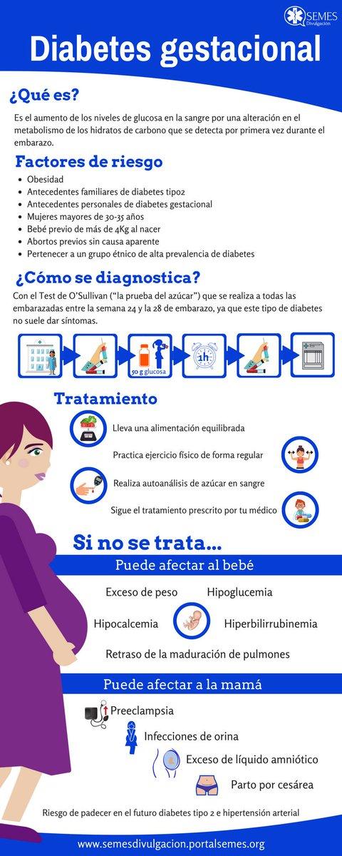 @miguel_garvi @sonia_retamar 😍 infografia del mes #DiaMundialDeLaDiabetes #DiabetesGestacional #DivulgaSEMES https://t.co/CDrQJn87iA