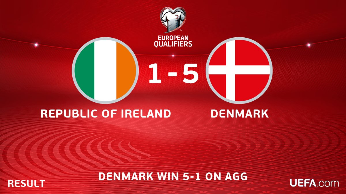 RESULT:  🇮🇪 Republic of Ireland 1-5 Denmark 🇩🇰(Agg: 1-5)  Denmark qualify for the @FIFAWorldCup for the 5th time! 👏👏👏 https://t.co/bKlA0TKlFP