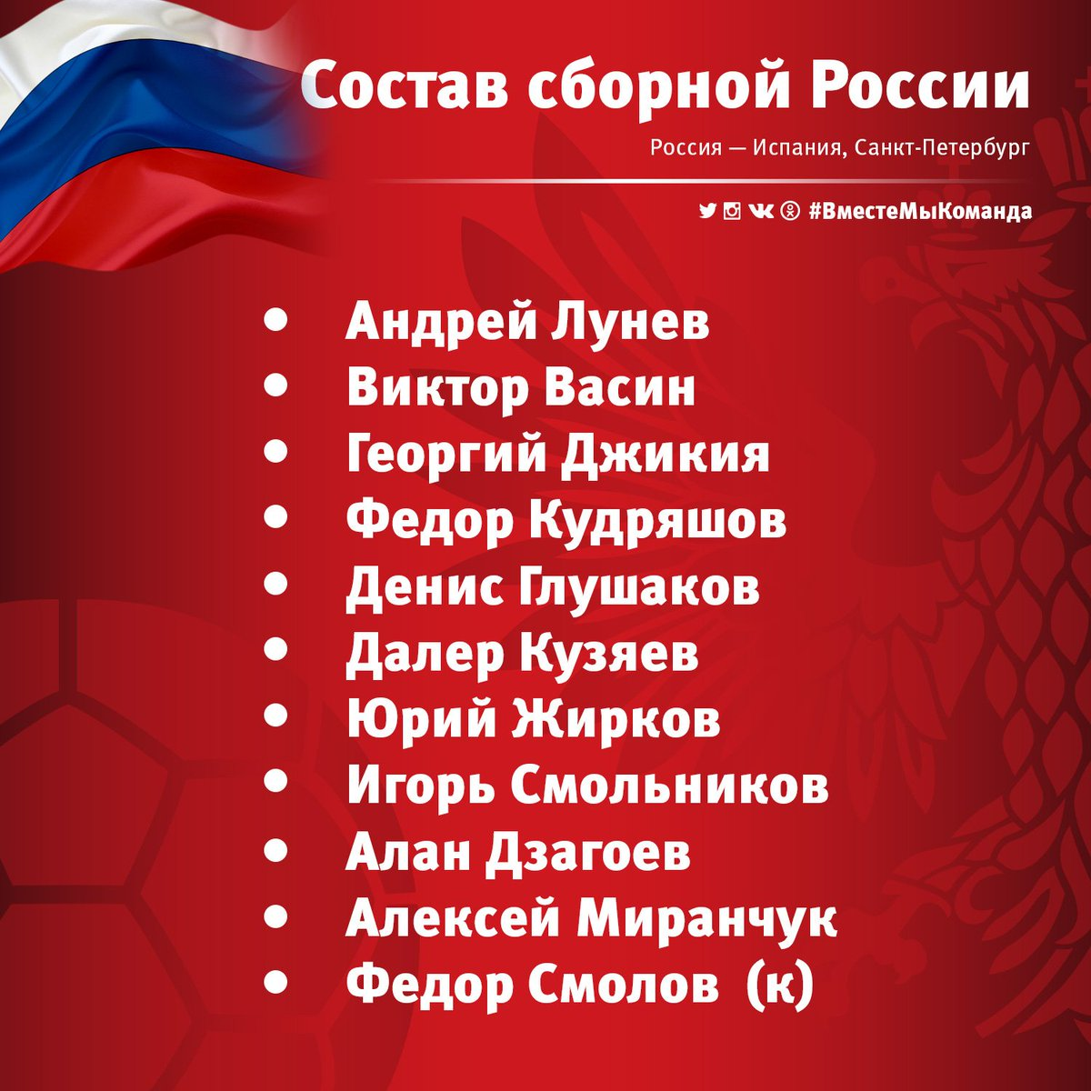 Состав сборной России на матч с Испанией