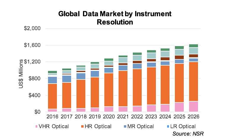 Turning up the Volume in EO Imagery:  http:// ow.ly/JqtX30gzJhs  &nbsp;   #NSRinsights #TheBottomLine @NSRKasaboski #EO #EO9<br>http://pic.twitter.com/5KlXmLOS0l