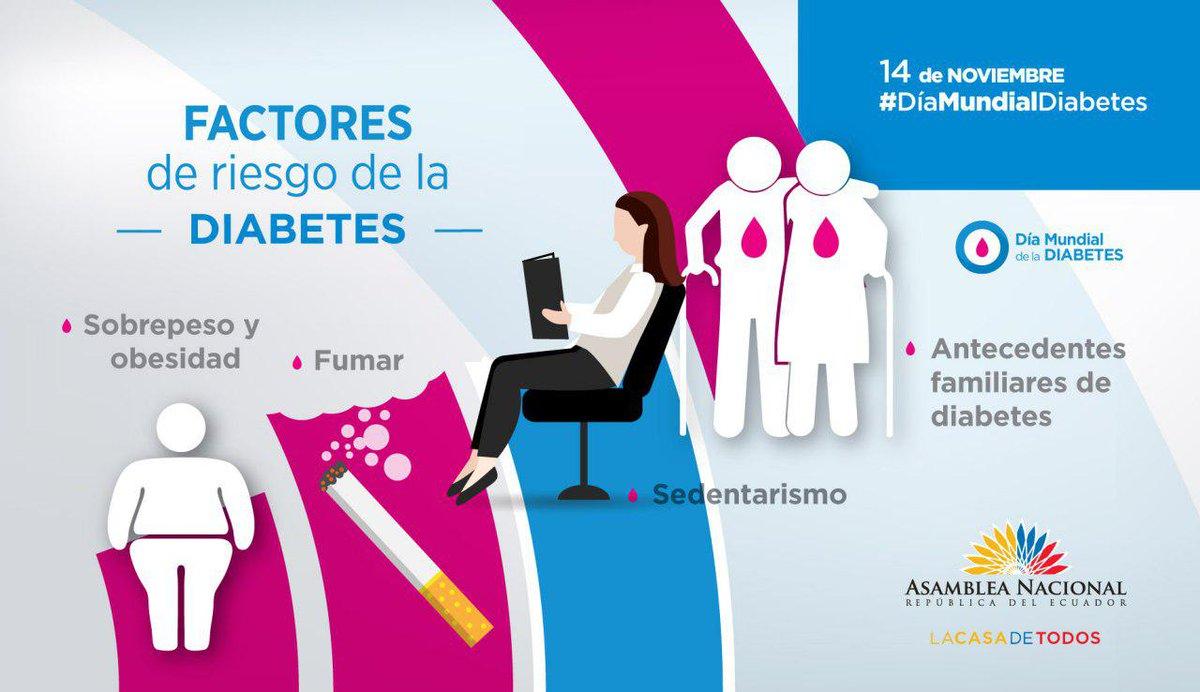 RT @AsambleaEcuador: Entérate cuales son los factores de riesgo para prevenir esta enfermedad. #DíaMundialDiabetes https://t.co/YJtxdyv2B8