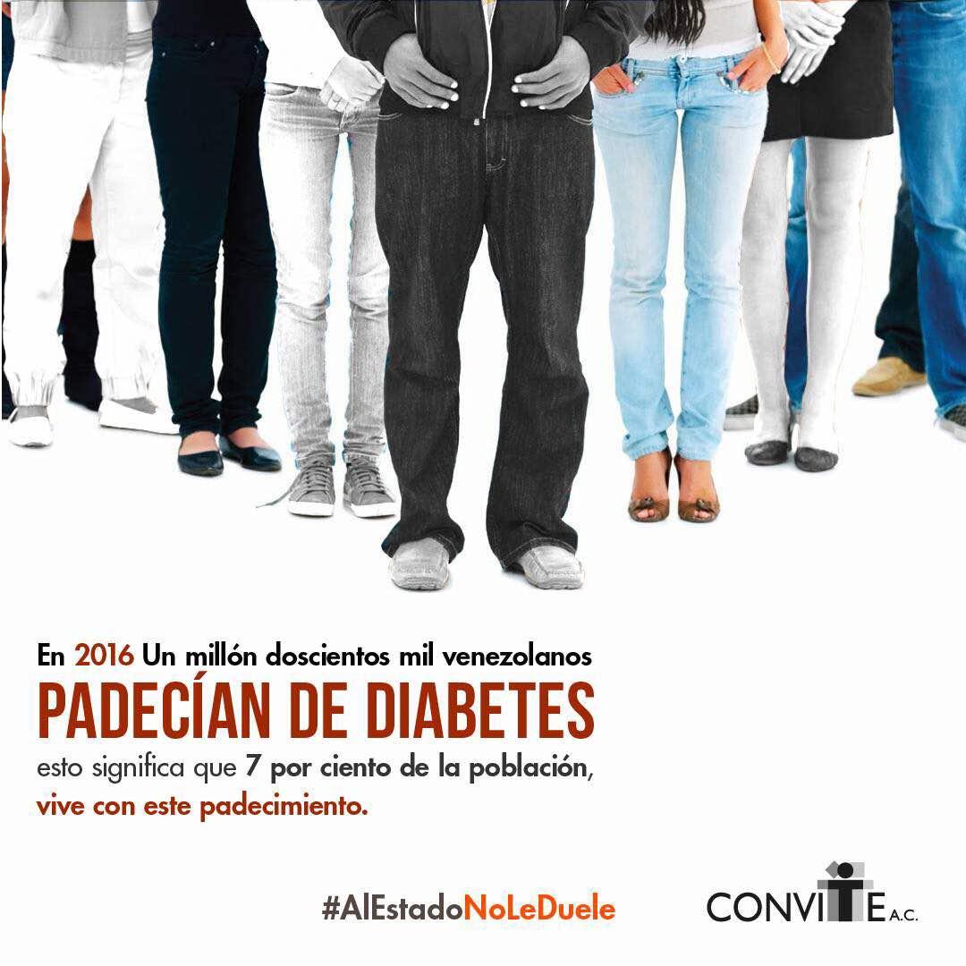 RT @promedehum: #AlEstadoNoLeDuele  En 2016 el 7% de la población venezolana padecía de #DiabetesDay https://t.co/xrjLJMeVYZ