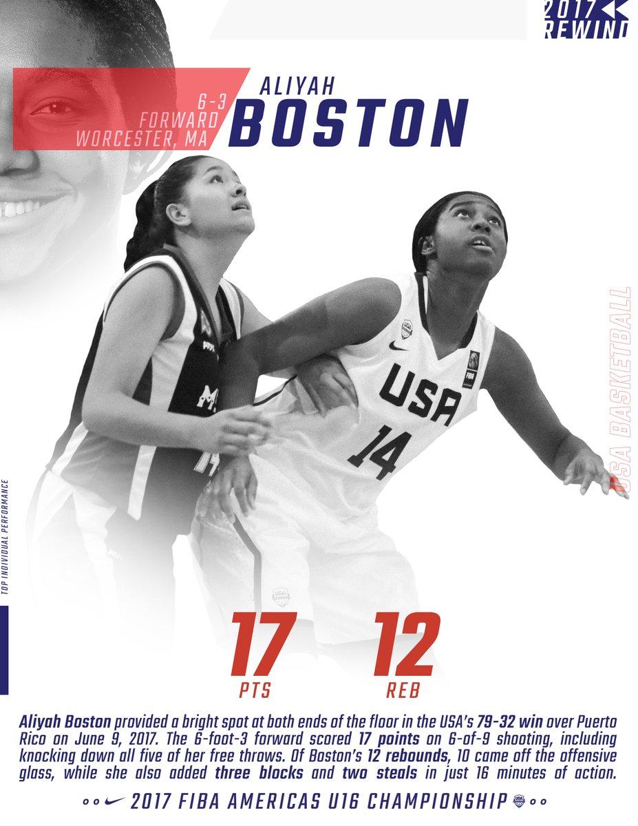 47cdc902ccaf USA Basketball on Twitter