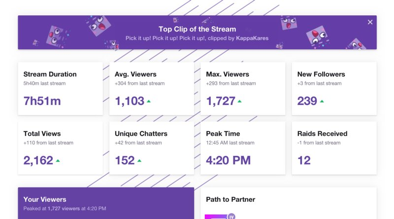 how to delete twitch account 2018