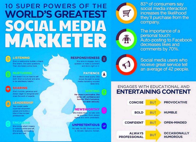 #SocialMedia #Marketer Superpowers #Marketing #SMM #Contentmarketing #Mpgvip #Defstar5 #Makeyourownlane #DigitalMarketing #GrowthHacking #Retweet @neilpatel @ipfconline1 #Abhiseo <br>http://pic.twitter.com/mXxITrqBRJ