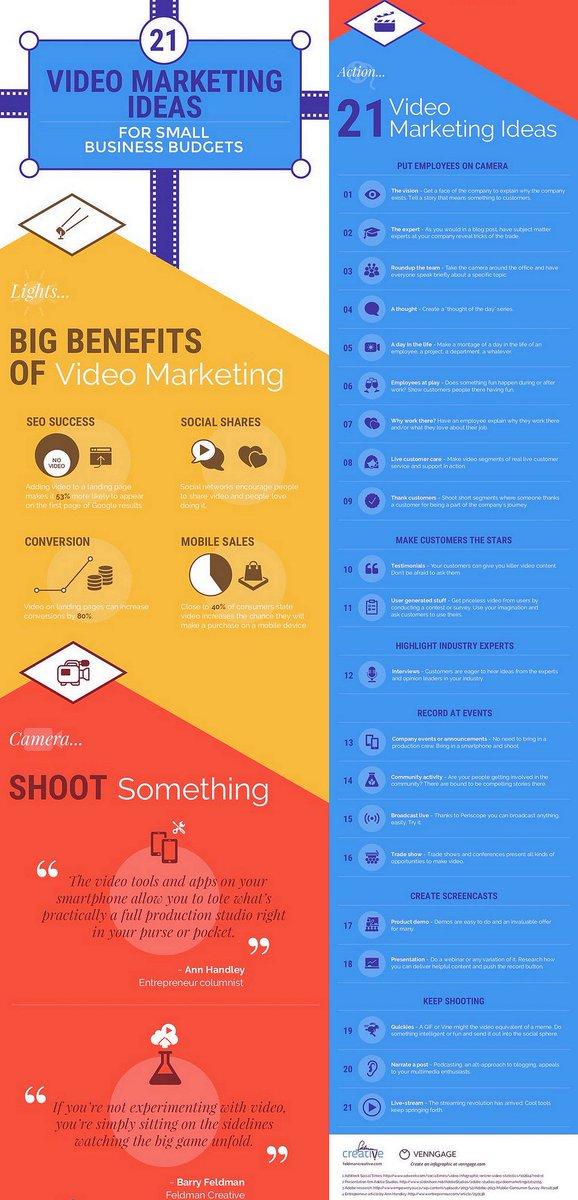 21#VideoMarketing Ideas #SEO #SocialMedia #SocialMediaMarketing #Sales #Contentmarketing #Mpgvip #Defstar5 #Mobilemarketing #DigitalMarketing #Marketing #VisualMarketing #MakeYourOwnLane #SMB #SME #SmallBiz #SPDC #Abhiseo <br>http://pic.twitter.com/KAqLTf1Lb6