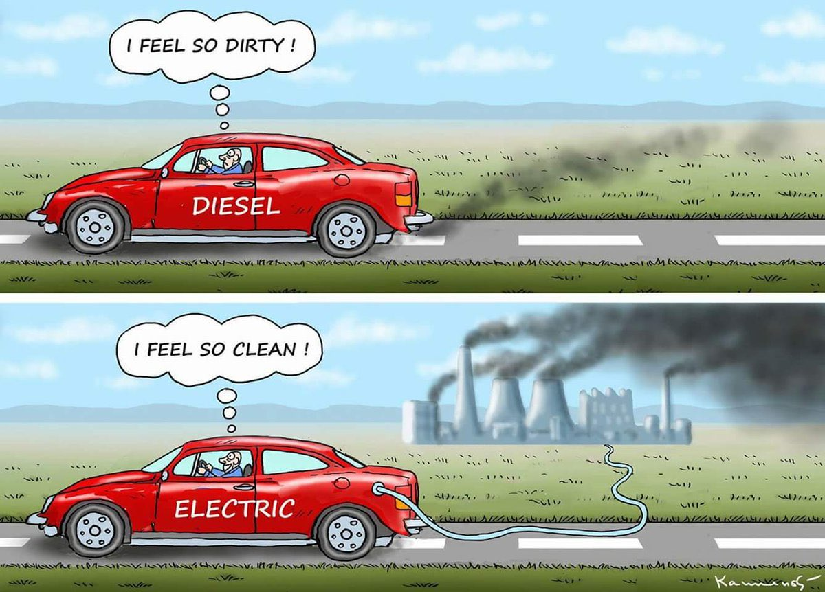 Dutch cartoon critical of electric cars