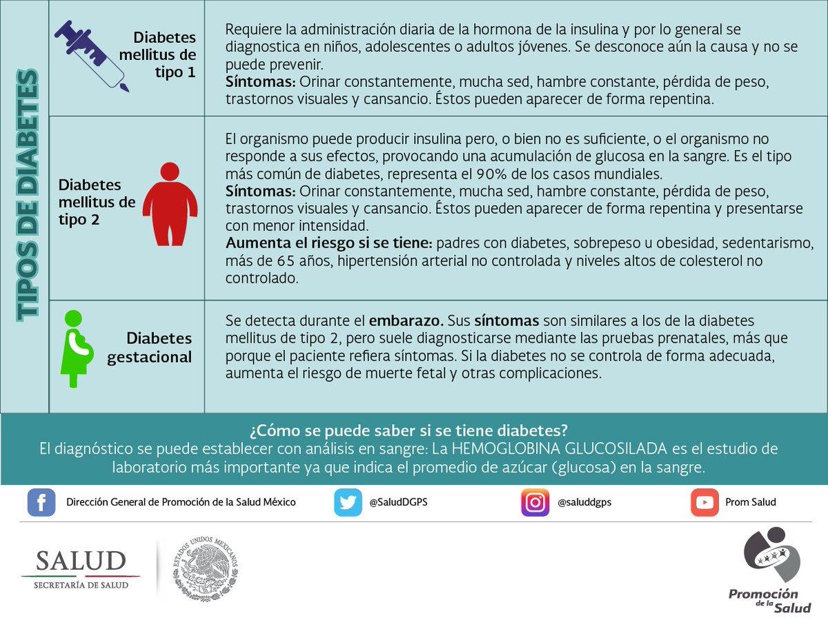 2 tipos principales de diabetes
