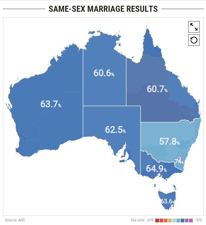State by State Marriage Equality Vote in #Australia #EqualityWins <br>http://pic.twitter.com/J5ADAFuP9i