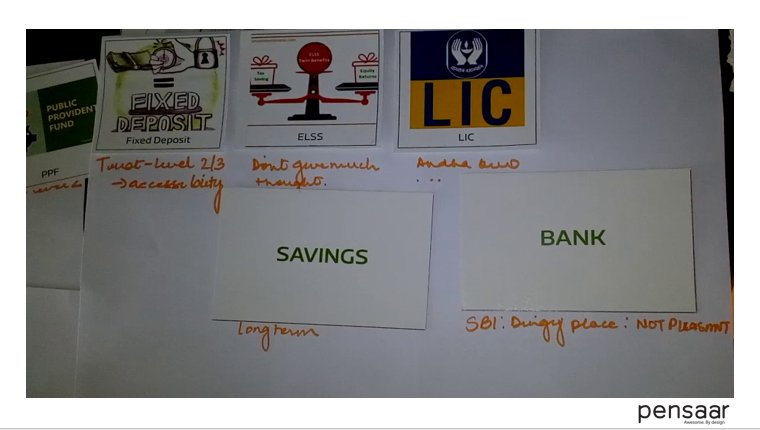 For one of our projects, where we are trying to understand the financial management practices of people across India, we designed some #researchtools with the objective of gamifying the interaction &amp; open up people to provide qualitative responses. #DesignThinking #problemsolving<br>http://pic.twitter.com/xWhNqI09ki