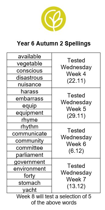 test Twitter Media - These are our spellings for this half term, a copy will be in Spelling books today so that you can continue to learn these at home too #gorseyenglish https://t.co/yMyrhg6YI8