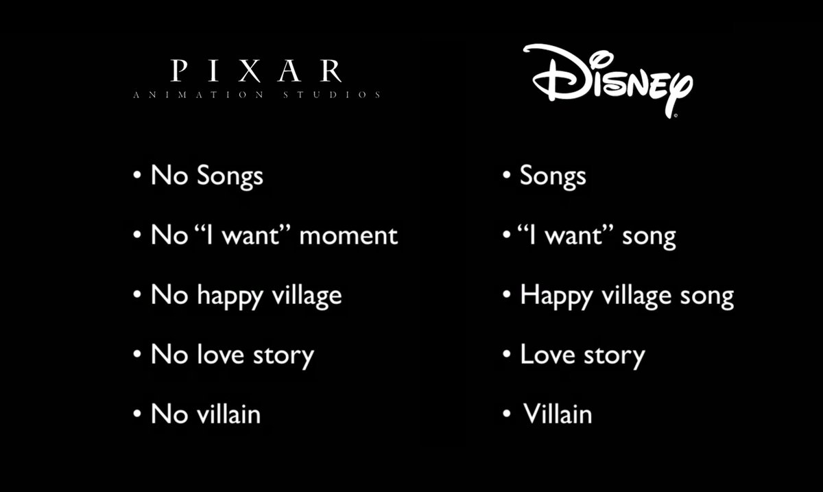 The surprising influences behind cocos most important scene 2012 ted talk celebrated pixar storyteller andrew stanton toy story wall e underlined a few key differences between pixar and its disney brethren buycottarizona