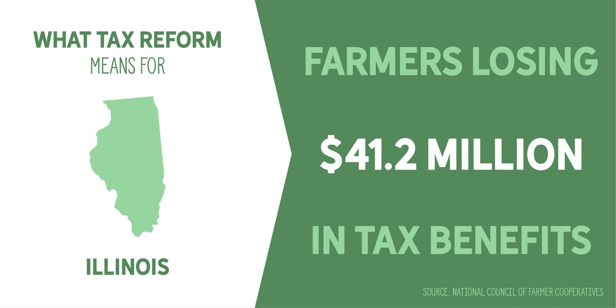 #HR1 would raise taxes on Illinois farmers. @PeterRoskam @RepBost @RodneyDavis @RepHultgren @RepShimkus @RepKinzinger @RepLaHood Please support America's farmers and preserve Section 199 for #agriculture! #TaxReform #FarmersFor199 https://t.co/NhZdaKYnQY