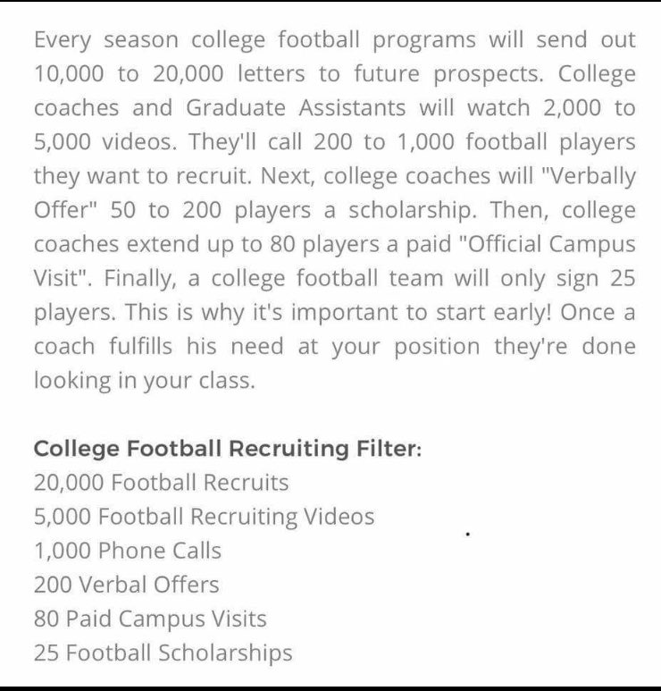 Understanding the recruiting process. Know that everyone get letters but not the offer!! #knowledgeispower #knowledge #recruitment #football<br>http://pic.twitter.com/1Dm5QbIlCm