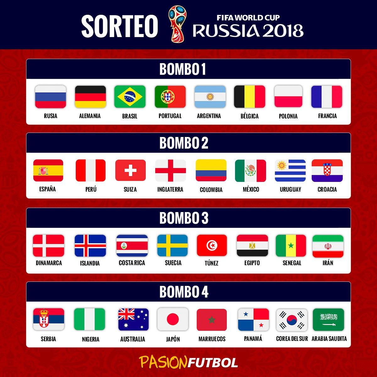 Previa - Rusia 2018 DOupF1-WkAESxt0