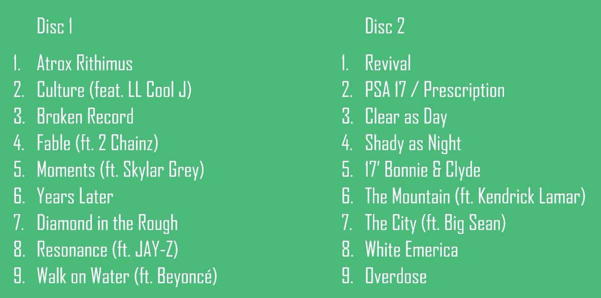 Eminem Revival Leaked >> Sicko On Twitter According To This Leaked Tracklist Eminem S New