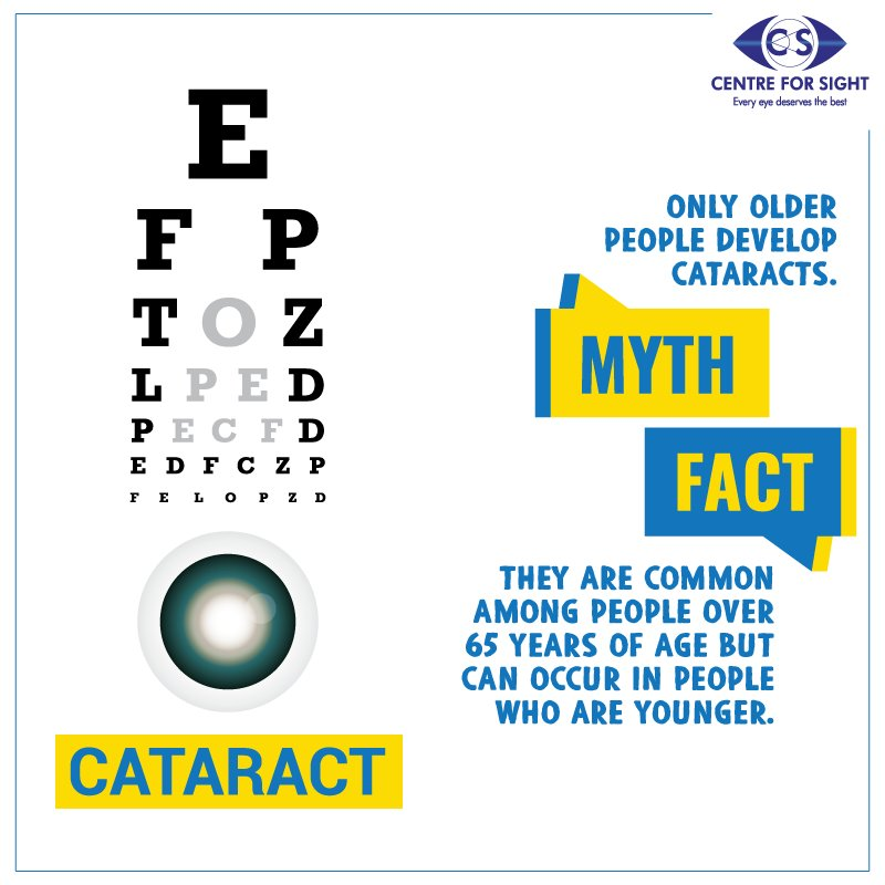 Differentiate myths from facts! If seeing the early symptoms of #cataract such as blurred vision, inability to see in dim light, seeing halos around lights, or vision loss, visit an eye doctor immediately. #EyeCare #CFS #CentreForSight<br>http://pic.twitter.com/jErZkUKjpS