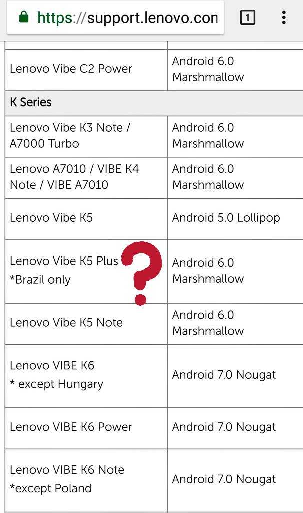 Lenovo على تويتر: