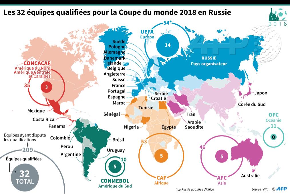 Agence France