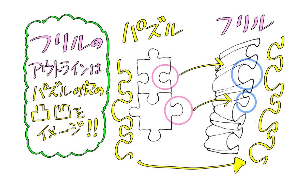 吉村拓也fanboxイラスト講座 On Twitter フリルの描き方 600rt