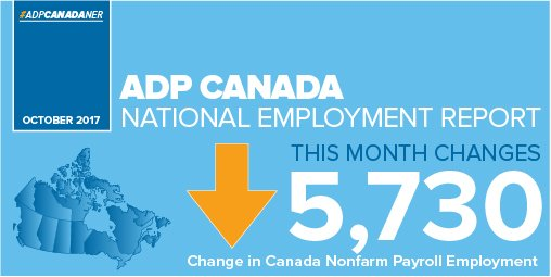 It's HERE! The first @ADP_CDA National #Employment Report is out – view it here:  http://www. adp.ca/ner  &nbsp;   #ADPCanadaNER<br>http://pic.twitter.com/dIddjQgrty