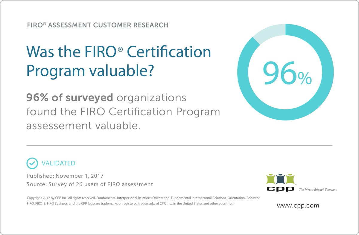Cpp Inc On Twitter Learn More About The Firo Certification