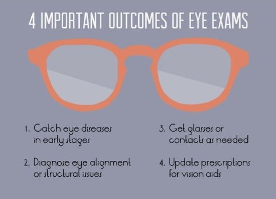 This is why yearly eye exams are essential to your health. #eyes #eyeexams #eyedoctor #eyehealth #eyecare #eye #health #healthy<br>http://pic.twitter.com/jFOsZb2PGs