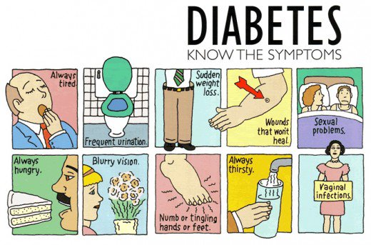 RT @HeberprotPCuba: Know the symthoms 🍬❌#DiabetesDay #diabetes #happythursday #14Nov @CIGBCuba 👣 https://t.co/oF8pFOyyro