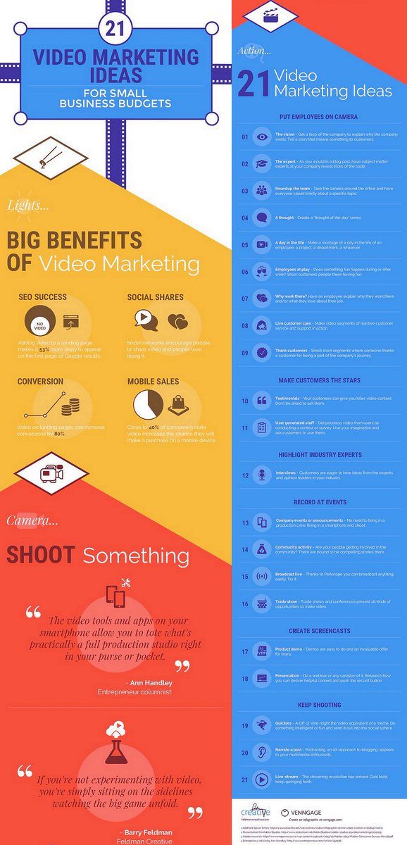 21 #VideoMarketing Ideas #SEO #SocialMedia #SocialMediaMarketing #Sales #Contentmarketing #Mpgvip #Defstar5 #Mobilemarketing #DigitalMarketing #InternetMarketing #Marketing #VisualMarketing #MakeYourOwnLane #SMB #SME #SmallBiz #SPDC #Abhiseo<br>http://pic.twitter.com/Rqt14z8pal