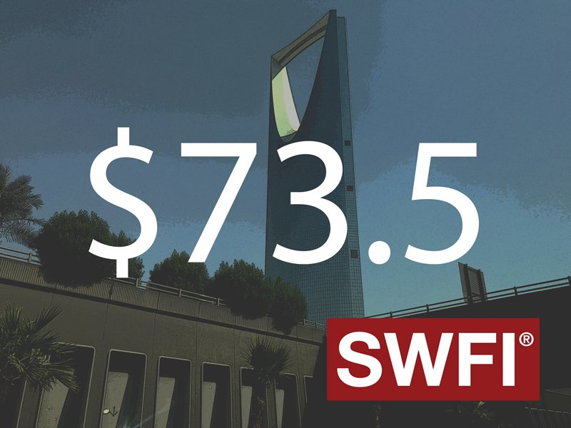 Last 3 months - $73.5 BILLION worth of RFPs and proprietary business leads from Sovereign Wealth Funds, Pensions, and asset owners - SWFI COMPASS - part of SWFI Subscription - #interestrates #money #investor #privateequity #smartbeta  https://www. swfinstitute.org/swfi-compass/  &nbsp;  <br>http://pic.twitter.com/HlmI7dcTCd