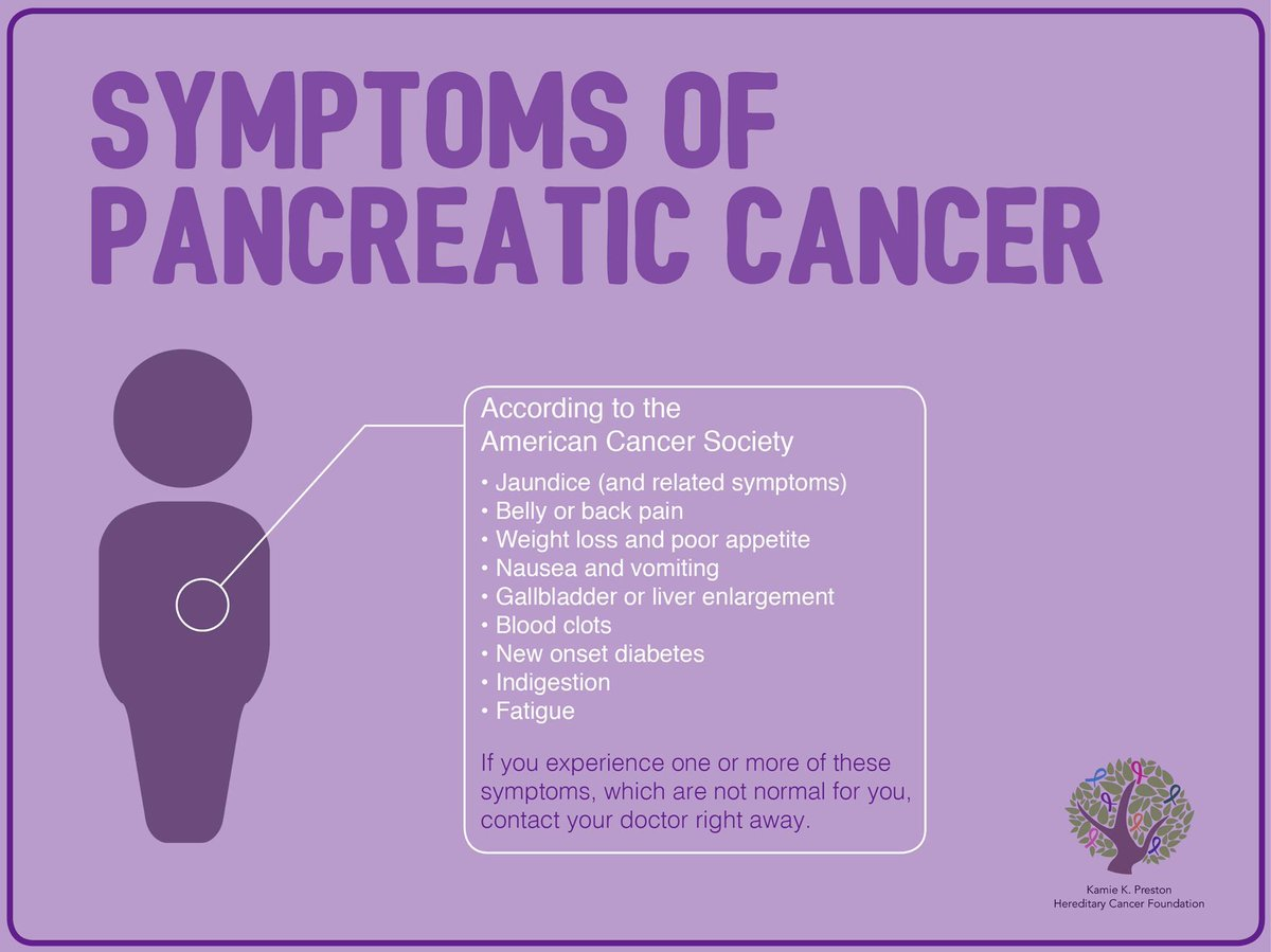 the pancreatic cancer symptoms biology essay This report will talk about pancreatic cancers, the number of this cancer day by day is increasing and the there are many reasons why people get pancreatic cancer and first reason is when people are firstly abdominal pain is one of the symptoms of pancreatic cancer, abdominal pan is a well.