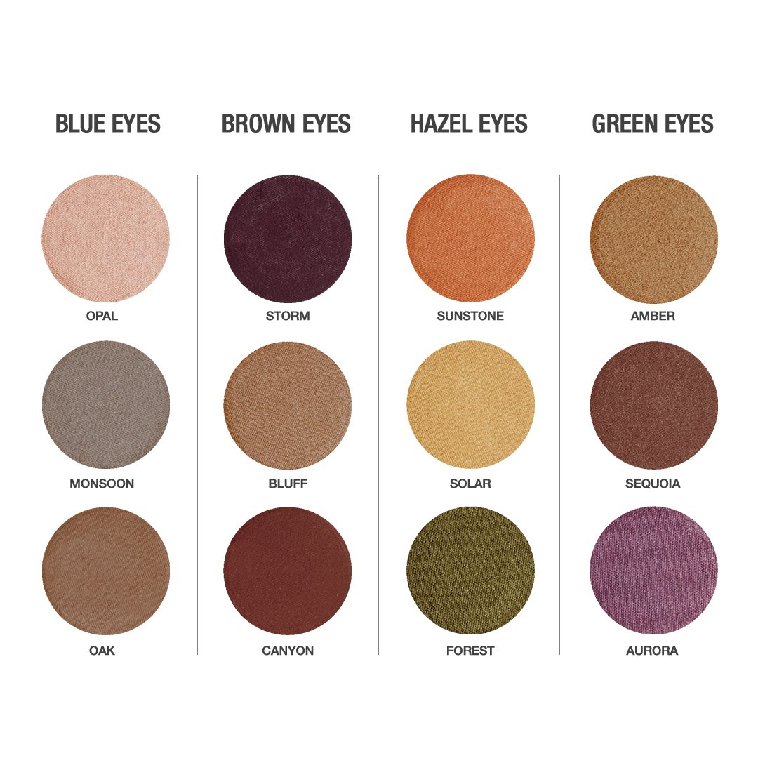 Arbonne on twitter reference this handy chart to accentuate your 900 am 16 nov 2017 geenschuldenfo Gallery