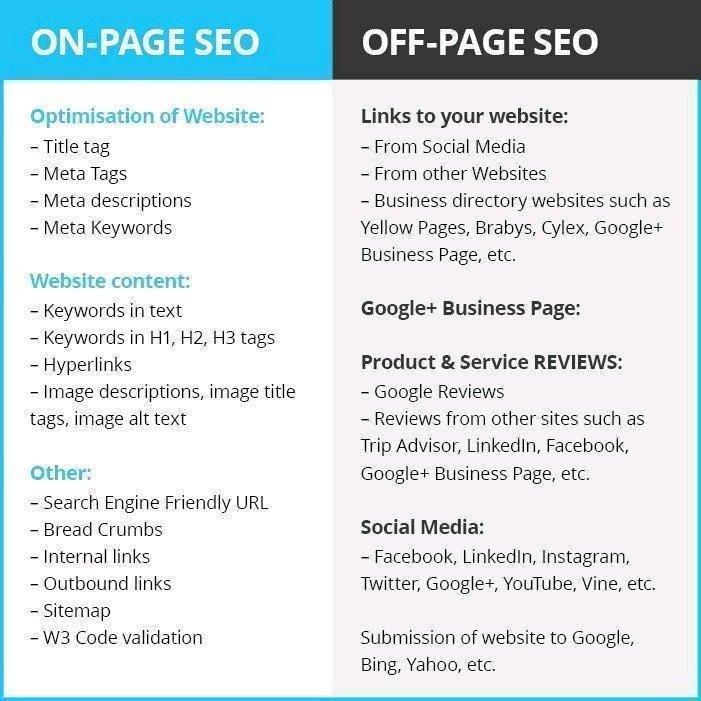 Copy from the internet: #Onpage Optimization, #Offpage Optimization #Reviews #SEO #SMO #Metatags #Seotips #bigdata #innovation #DigitalMarketing #fintech #SMM #tech #defstar5 #Mpgvip #Abhiseo #GrowthHacking<br>http://pic.twitter.com/7TCaESjR6p