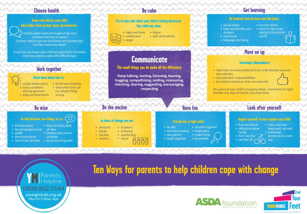 download self regulation interventions and strategies keeping the body mind