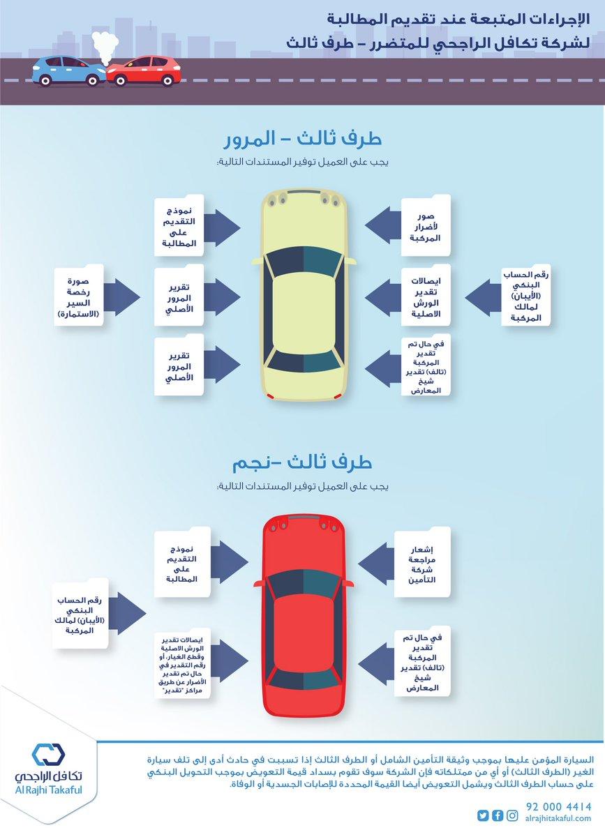 طباعة تأمين تكافل الراجحي | تمديد تأمين تأشيرة الزائر