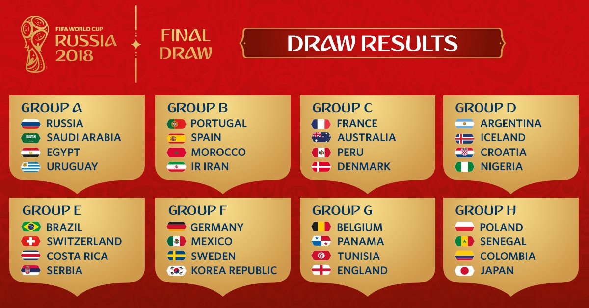 Here they are! The groups for the 2018 FIFA World Cup Russia! 🇷🇺🙌  Which game are you most looking forward to?! 😁 #WorldCupDraw