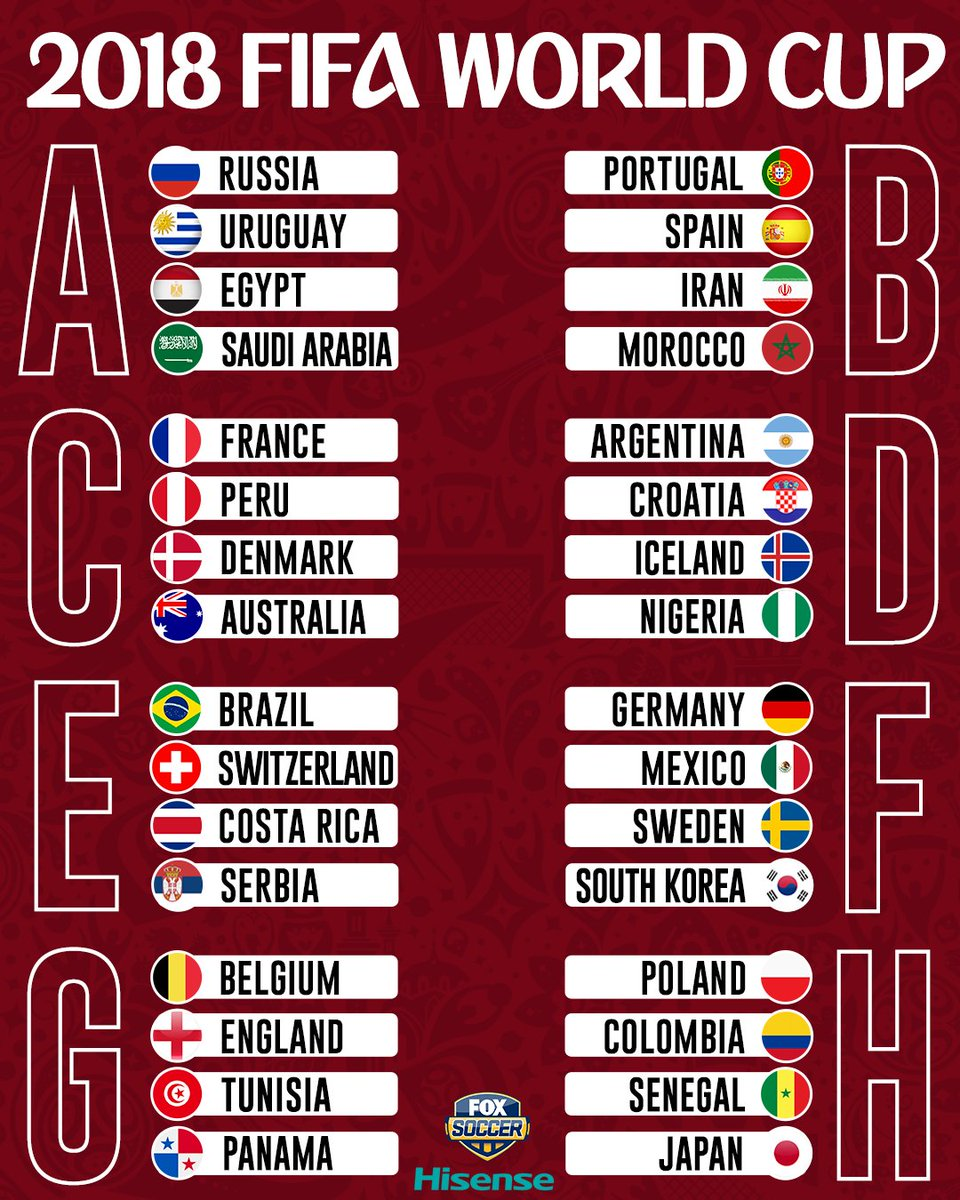 THE WORLD CUP GROUP STAGE IS SET!   Sponsored by @Hisense_USA