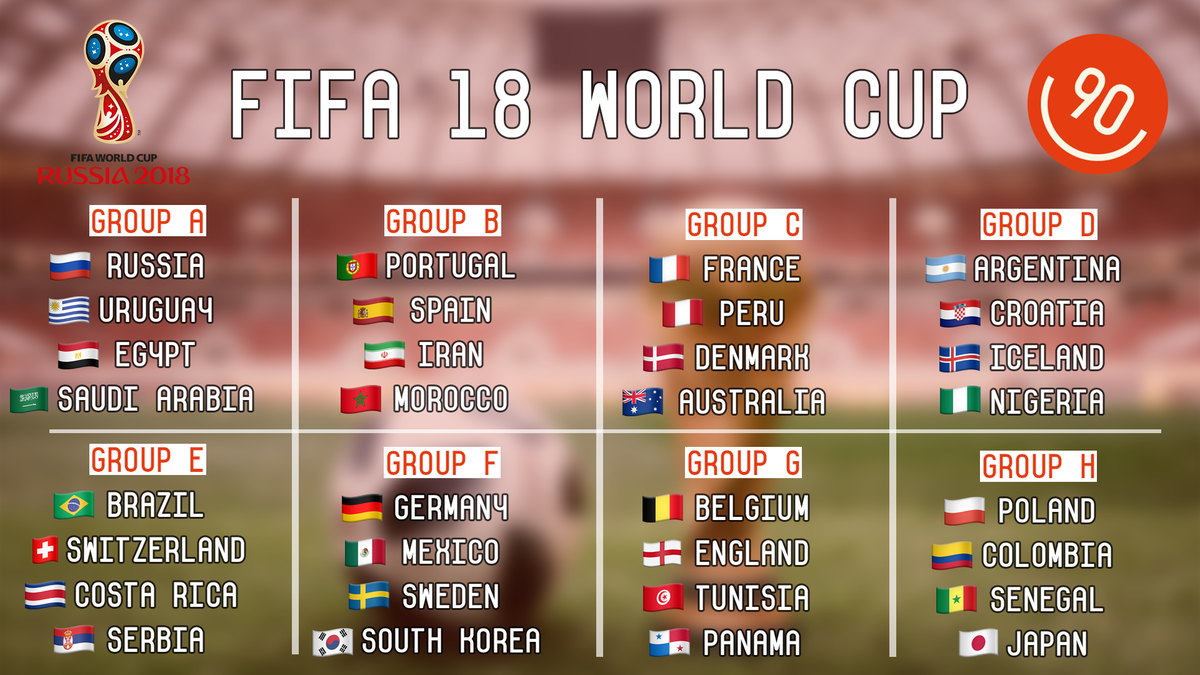 graphic regarding World Cup Groups Printable named FIFA Environment Cup 2018 Attract: Dwell Upgrades, Information and Response as