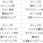 10月のFIFAランキングと昨日現在の順位表で置き換えるとこうなります。日本は鹿児島です pic.t…
