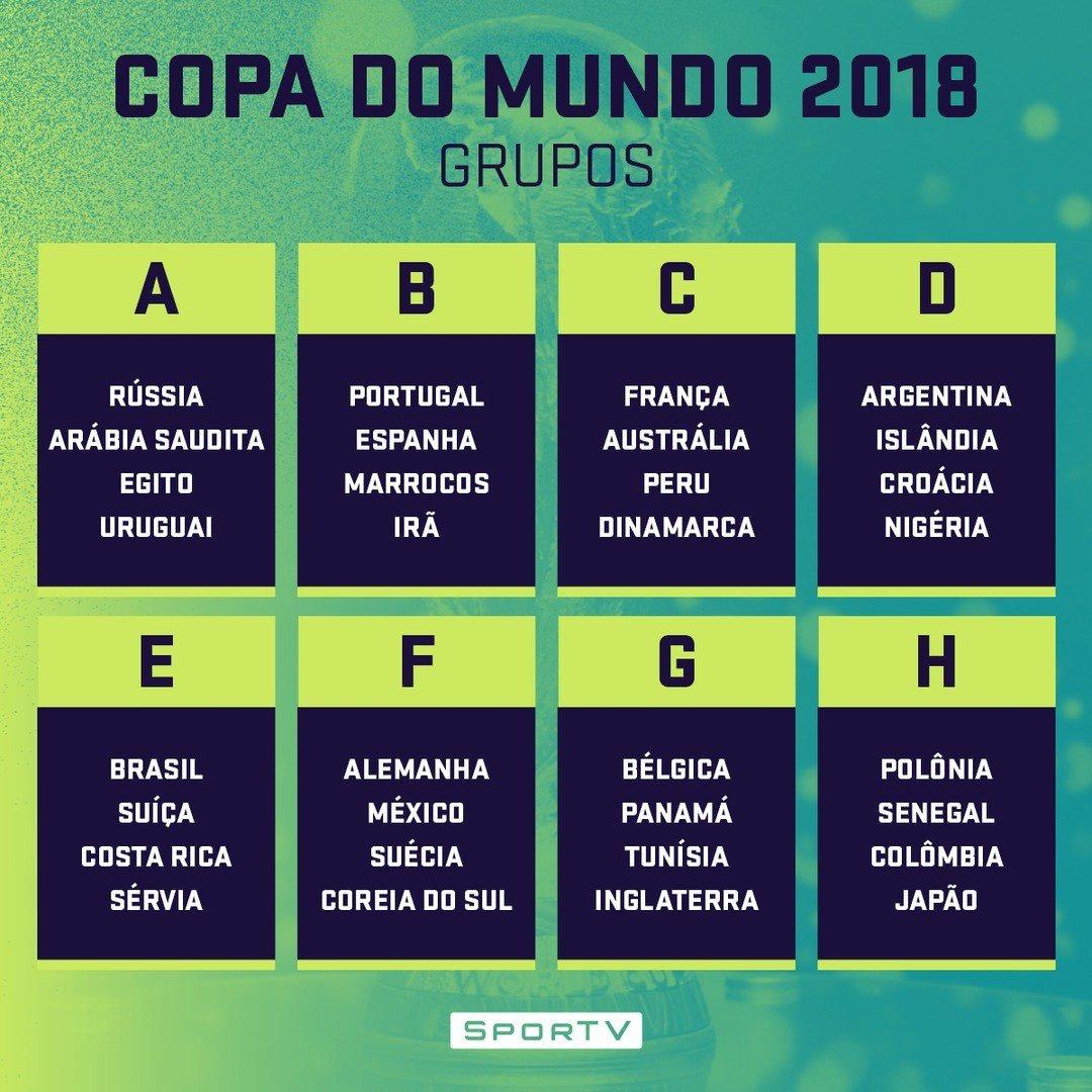 Sorteio da Copa! https://t.co/Uzk3RN2vqn