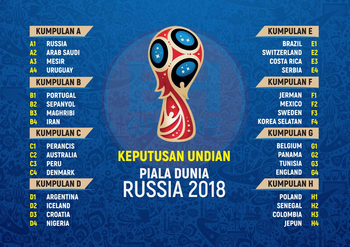 Piala Dunia Rusia 2018 Fina 15 Jul 11PM FT France [4][2