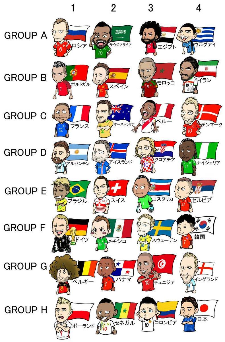 「ワールドカップ2018画像」の画像検索結果
