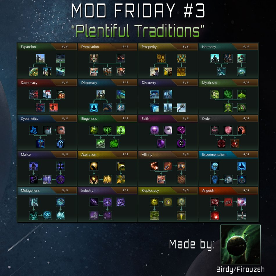 Stellaris On Twitter Welcome To Mod Friday Today We Talk About