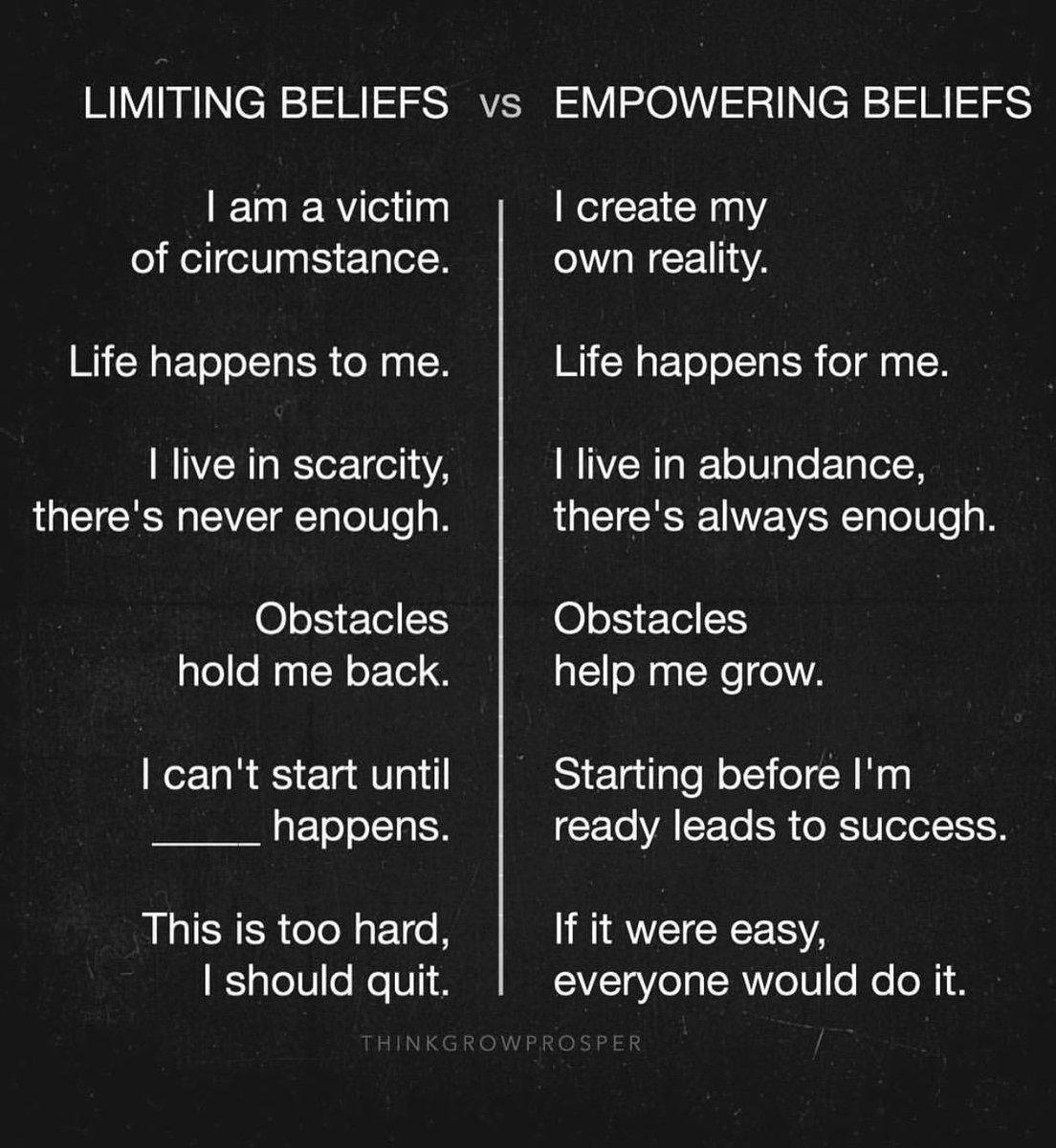 Image result for limiting vs. empowering beliefs