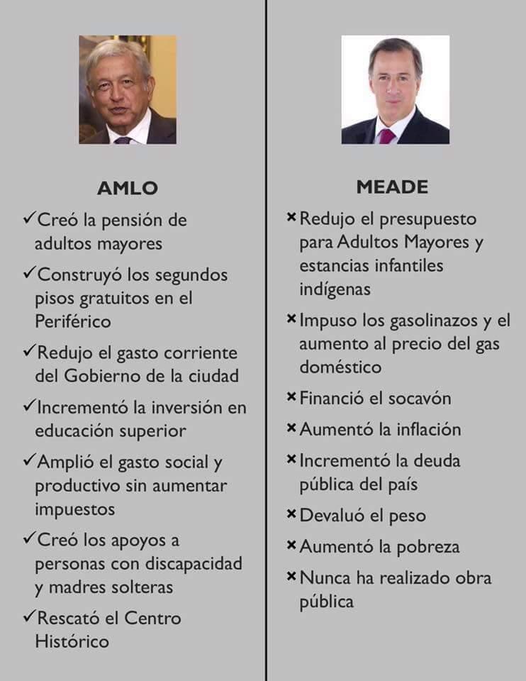 Excelente comparativo entre @lopezobrador_ y @JoseAMeadeK. Vía @RonnSau ¿Quién es el más talentoso y comprometido con el pueblo?