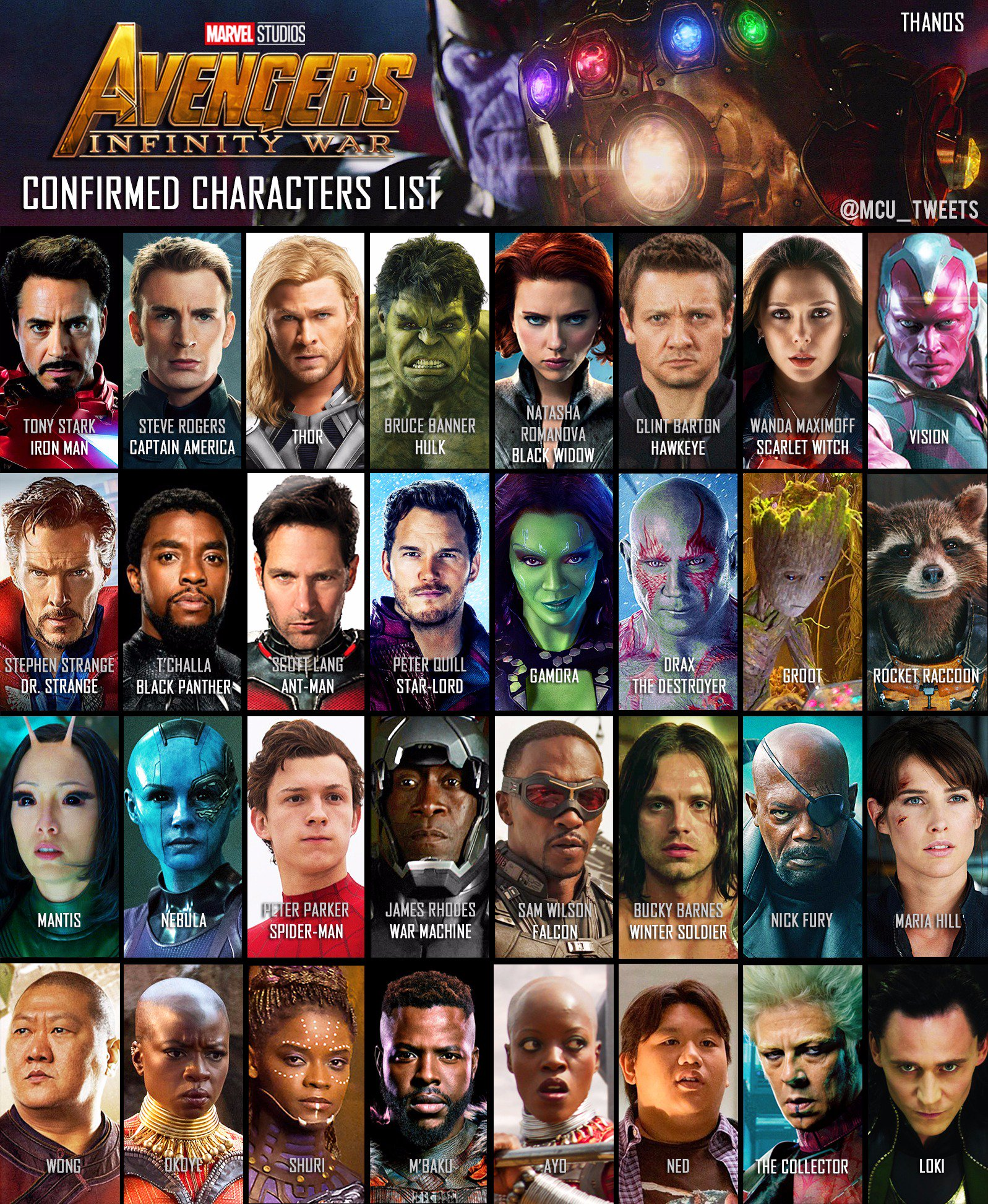 "MCU News & Tweets on Twitter: ""All of the characters who ..."