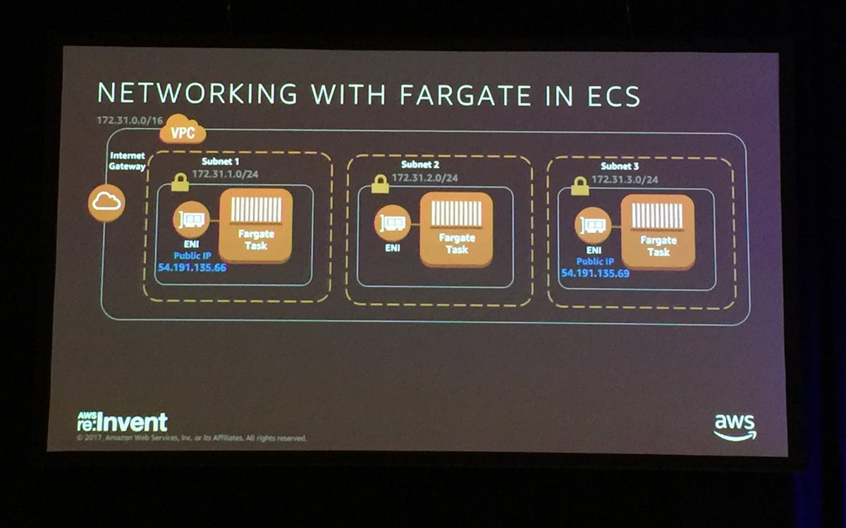 AWS re:invent 2017 annoucements