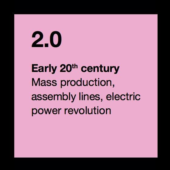 download Contemporary