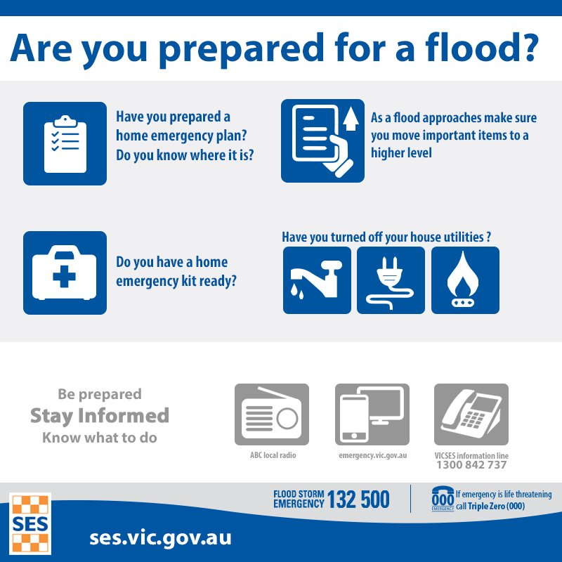 Are you prepared for the severe weather...